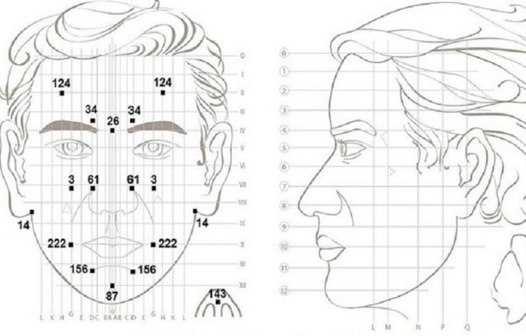 Chữa yếu sinh lý bằng diện chẩn bằng việc tác động tới các huyệt ở mặt và cơ thể